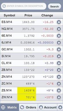 Firetip - InsigniaTrader Trading Matrix