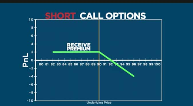 How to trade futures and options in sbicapsec
