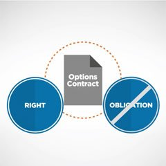 Best education for futures and options trading